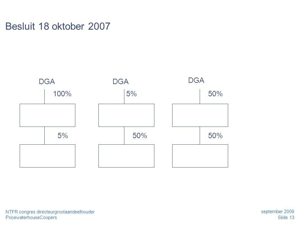 Besluit 18 oktober 2007 DGA DGA DGA 100% 5% 50% 5% 50% 50%