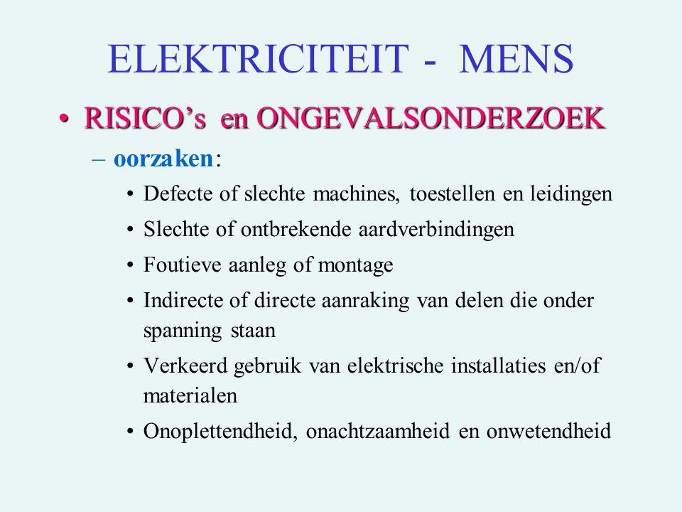 ELEKTRICITEIT - MENS RISICO's en ONGEVALSONDERZOEK oorzaken: