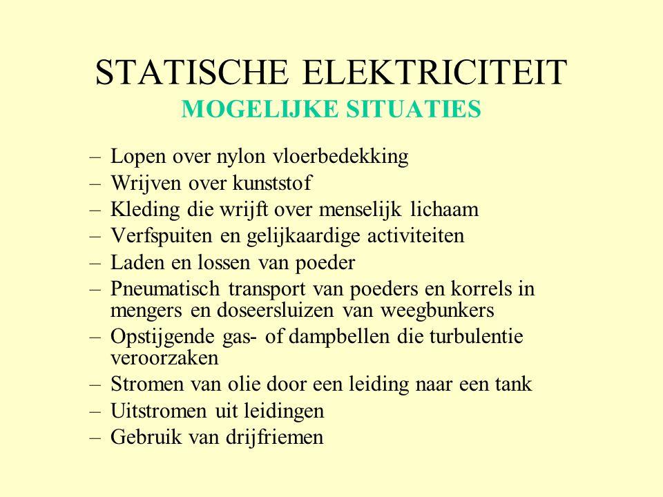 STATISCHE ELEKTRICITEIT MOGELIJKE SITUATIES