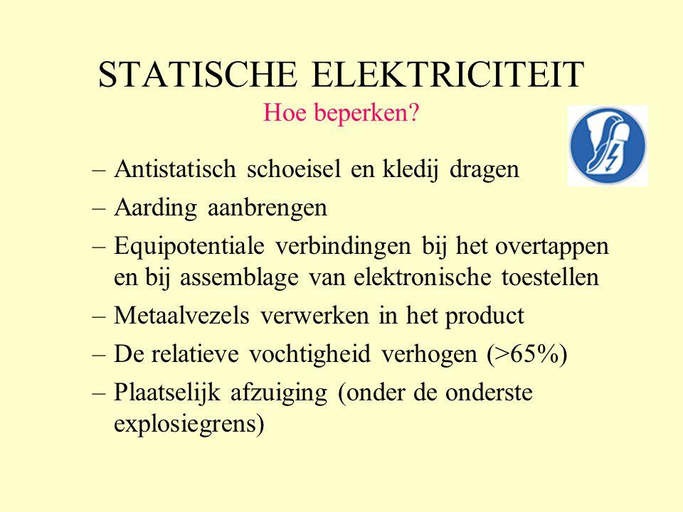STATISCHE ELEKTRICITEIT Hoe beperken
