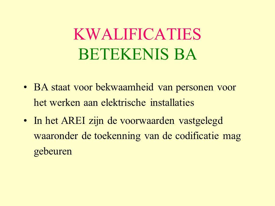 KWALIFICATIES BETEKENIS BA