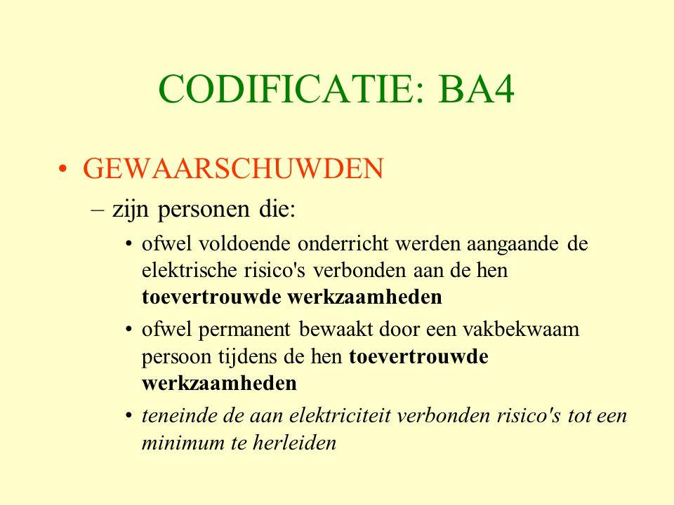 CODIFICATIE: BA4 GEWAARSCHUWDEN zijn personen die:
