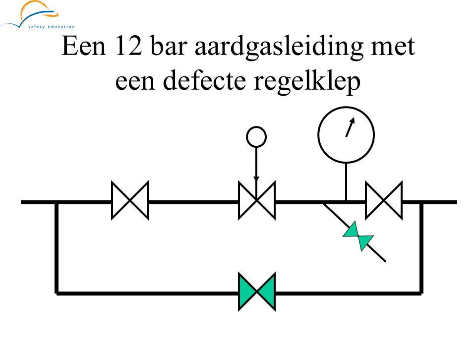 Een 12 bar aardgasleiding met een defecte regelklep