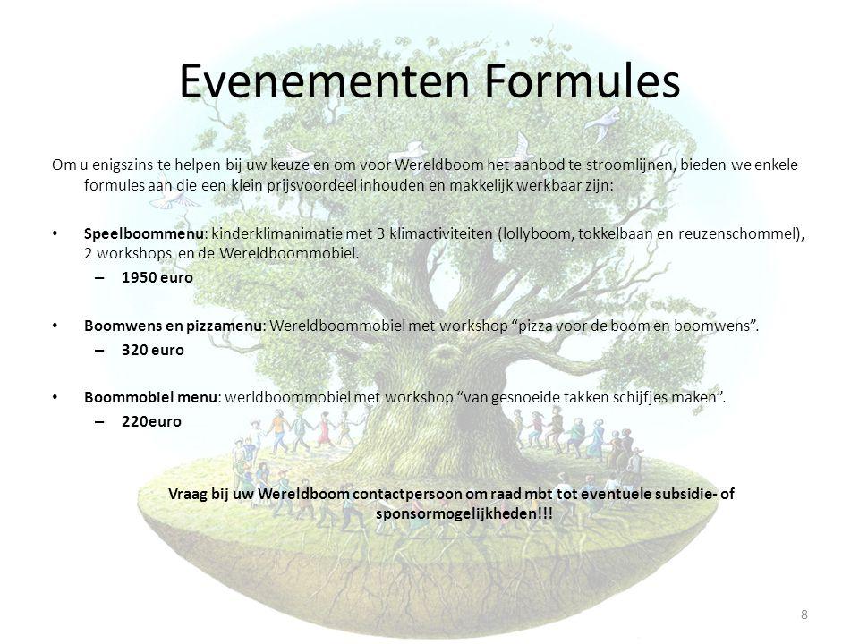 Evenementen Formules