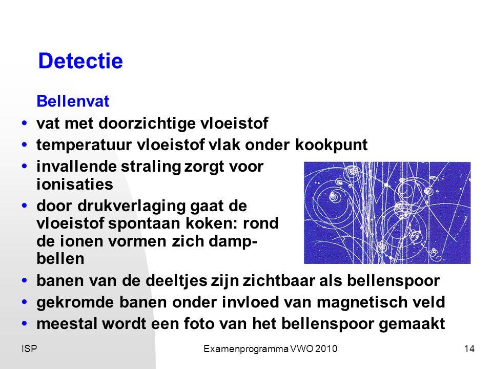 Detectie Bellenvat • vat met doorzichtige vloeistof