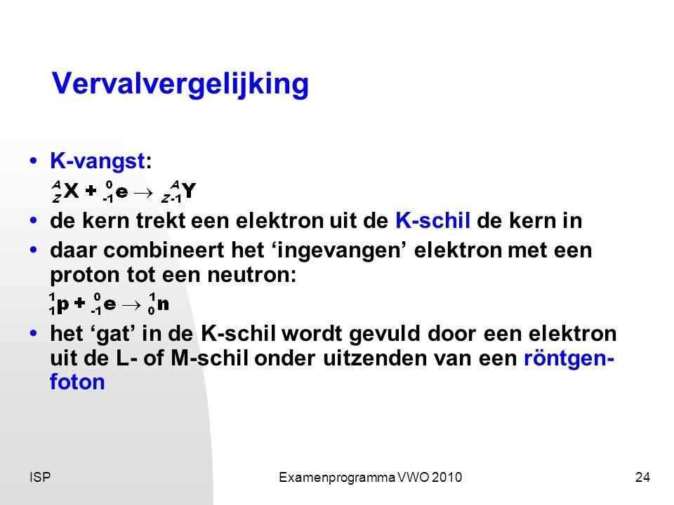Vervalvergelijking • K-vangst: