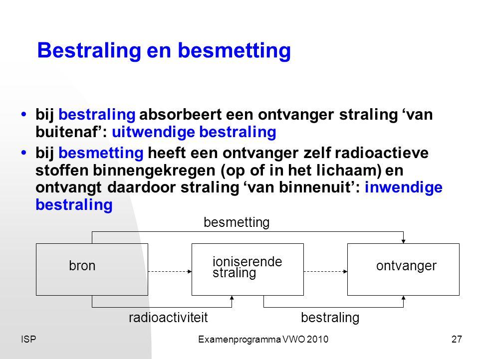 Bestraling en besmetting