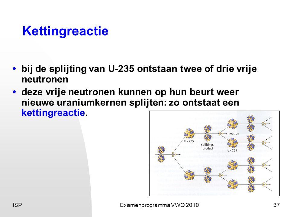 Kettingreactie • bij de splijting van U-235 ontstaan twee of drie vrije neutronen.