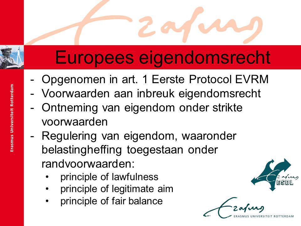 Europees eigendomsrecht