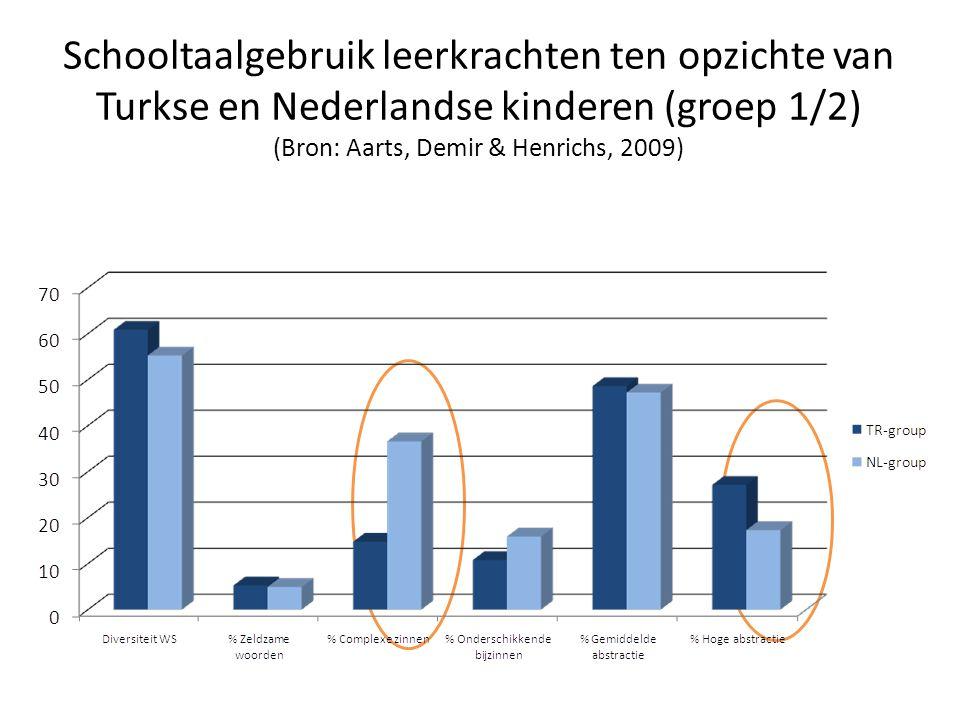 Schooltaalgebruik leerkrachten ten opzichte van Turkse en Nederlandse kinderen (groep 1/2) (Bron: Aarts, Demir & Henrichs, 2009)