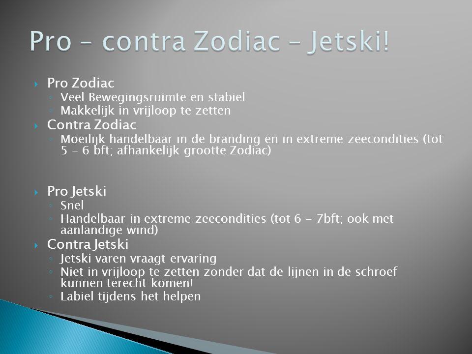Pro – contra Zodiac – Jetski!