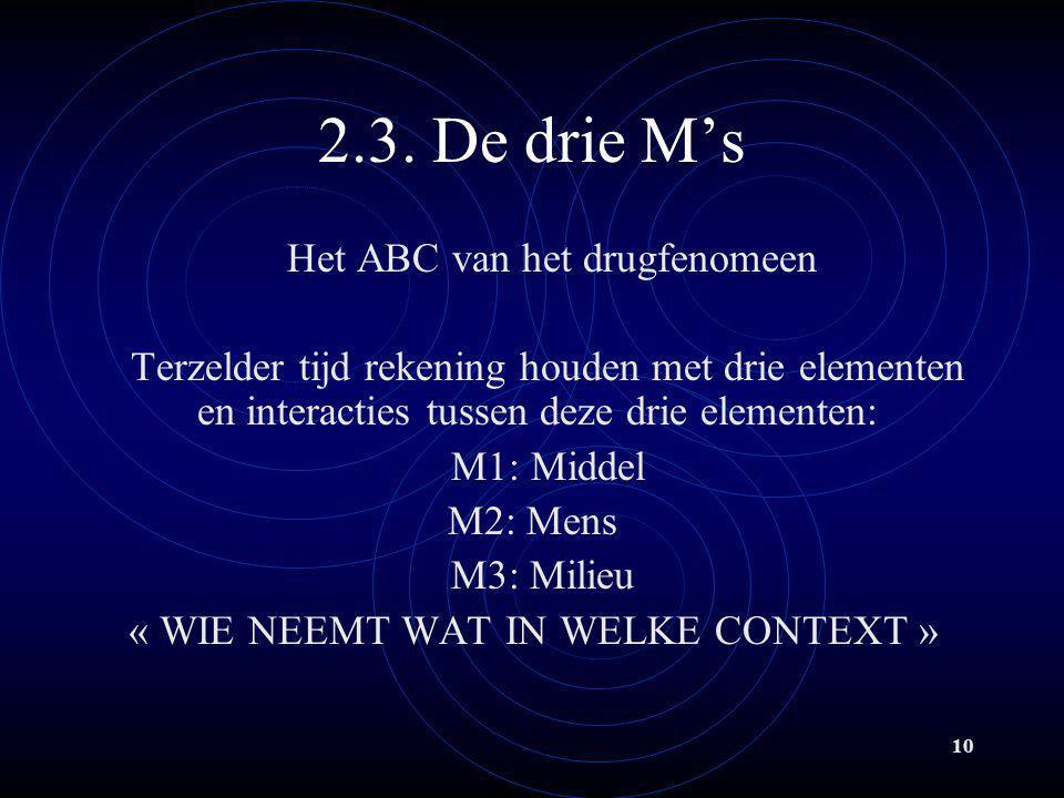 2.3. De drie M's Het ABC van het drugfenomeen