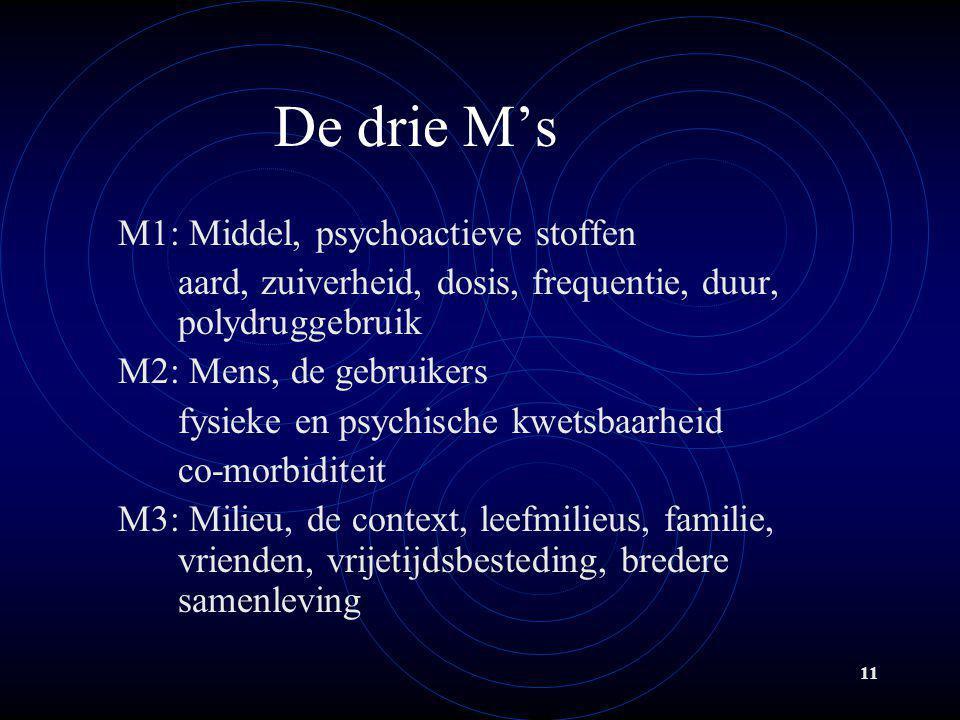 De drie M's M1: Middel, psychoactieve stoffen