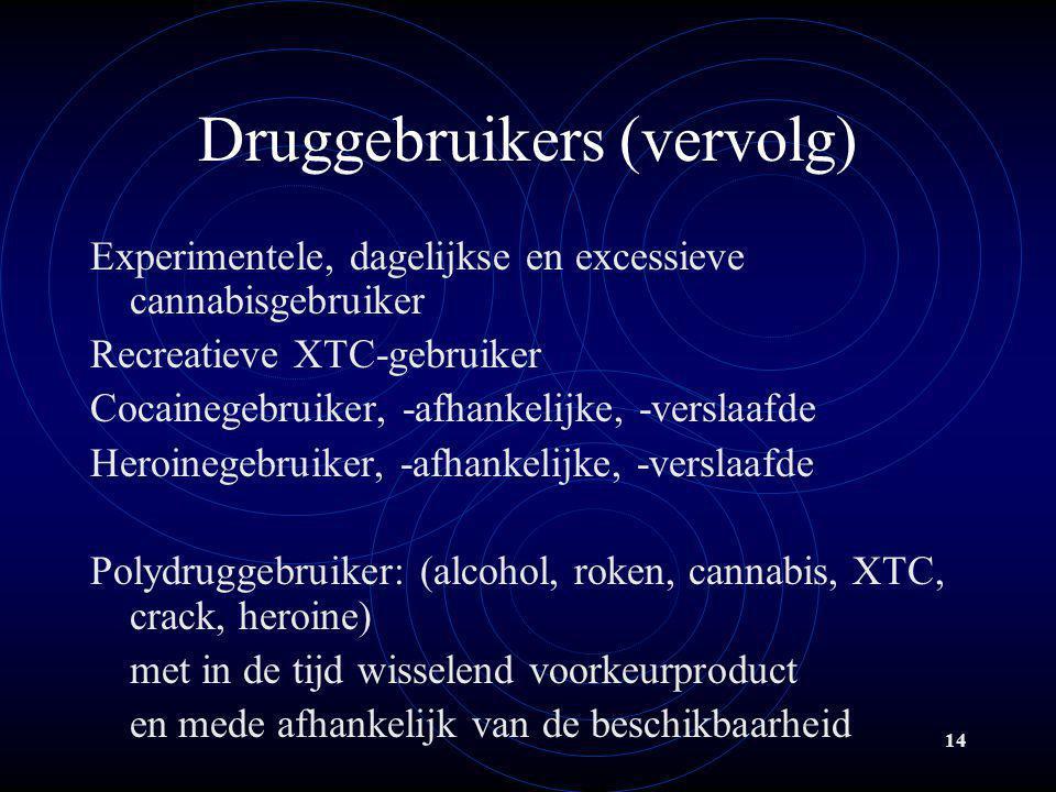 Druggebruikers (vervolg)