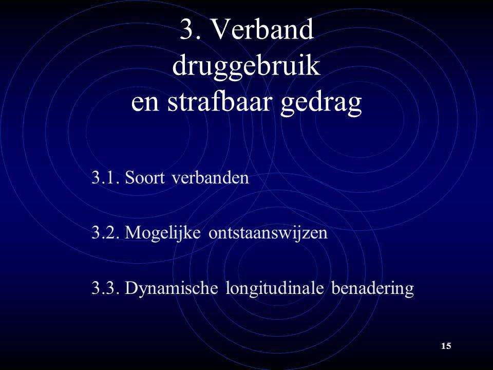 3. Verband druggebruik en strafbaar gedrag