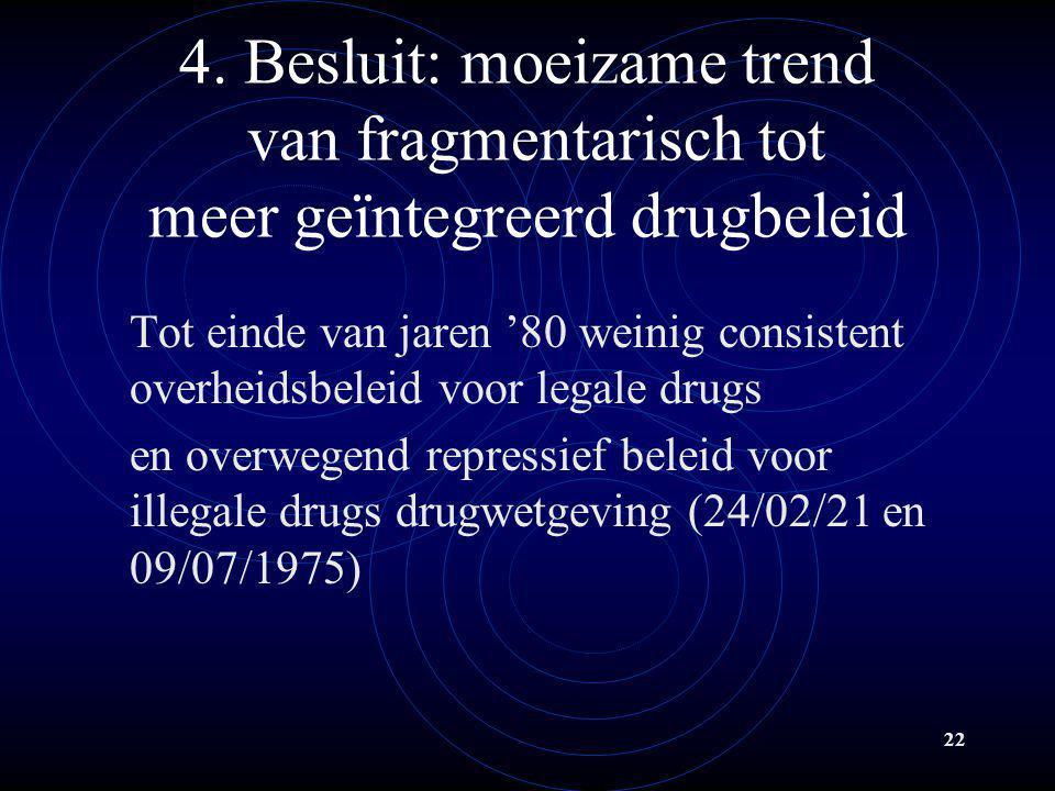 4. Besluit: moeizame trend van fragmentarisch tot meer geïntegreerd drugbeleid