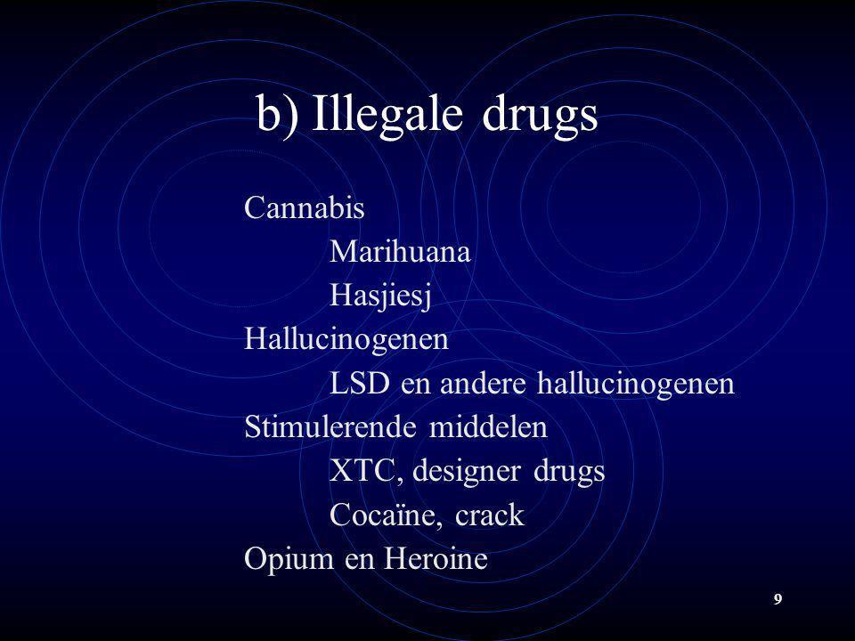 b) Illegale drugs Cannabis Marihuana Hasjiesj Hallucinogenen