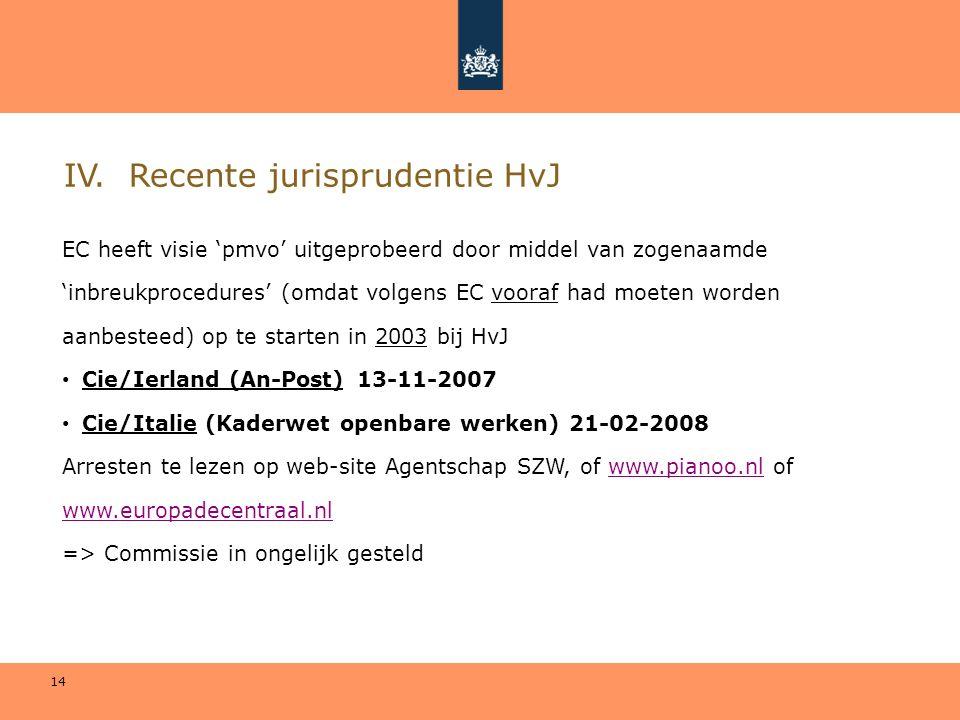 IV. Recente jurisprudentie HvJ