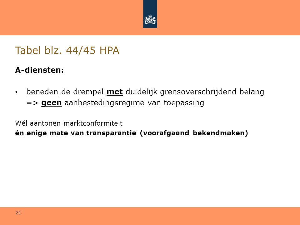 Tabel blz. 44/45 HPA A-diensten: