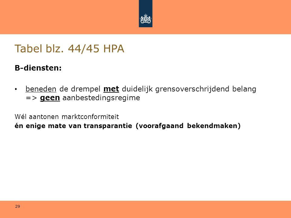 Tabel blz. 44/45 HPA B-diensten: