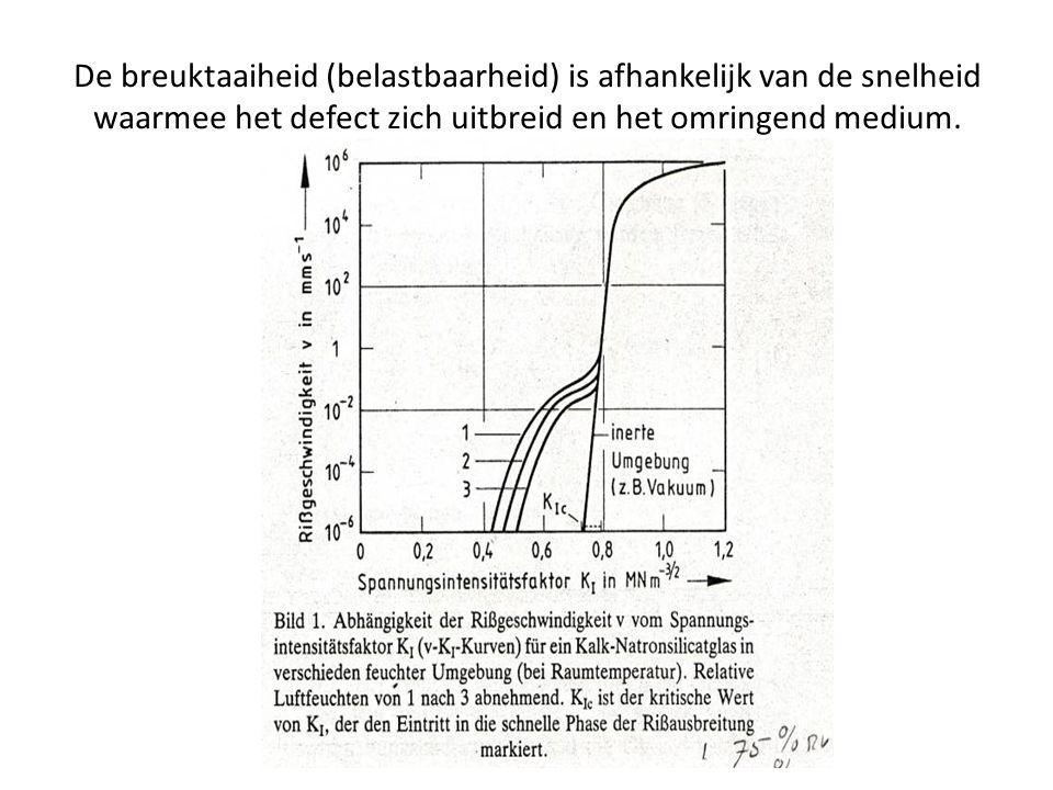 De breuktaaiheid (belastbaarheid) is afhankelijk van de snelheid waarmee het defect zich uitbreid en het omringend medium.
