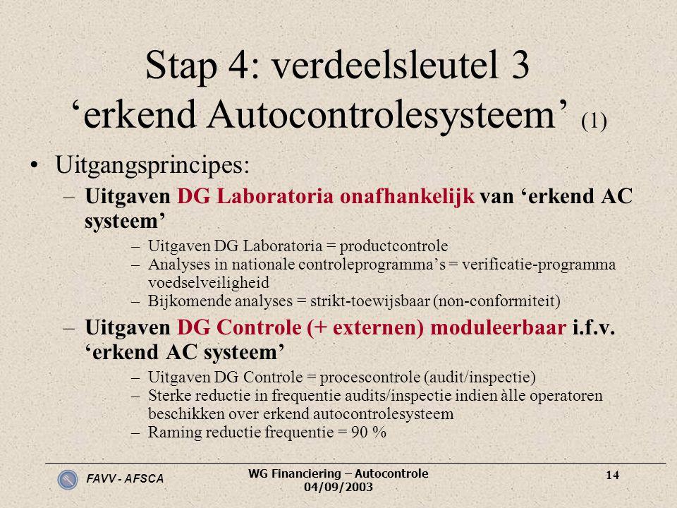 Stap 4: verdeelsleutel 3 'erkend Autocontrolesysteem' (1)