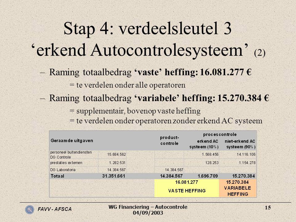 Stap 4: verdeelsleutel 3 'erkend Autocontrolesysteem' (2)