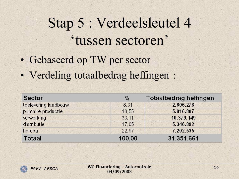 Stap 5 : Verdeelsleutel 4 'tussen sectoren'