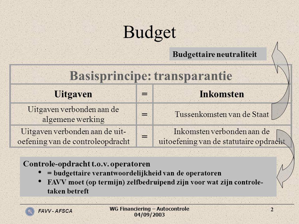 Basisprincipe: transparantie