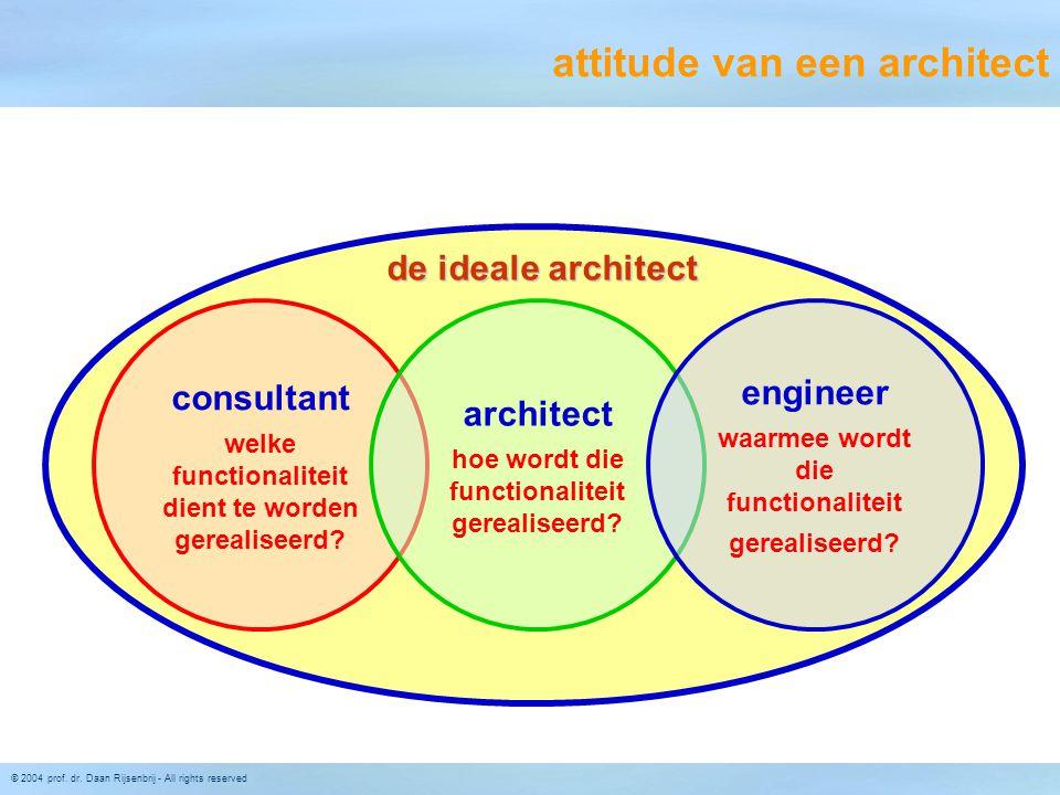 attitude van een architect
