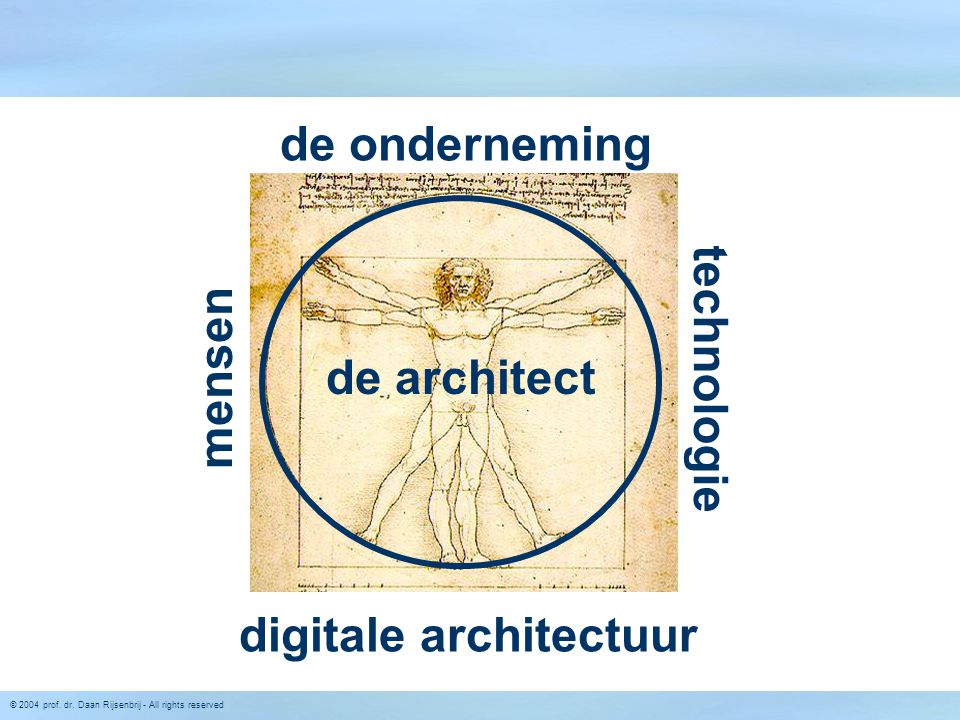 digitale architectuur