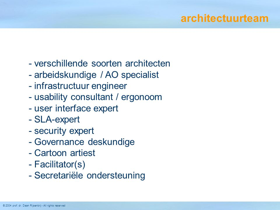 architectuurteam