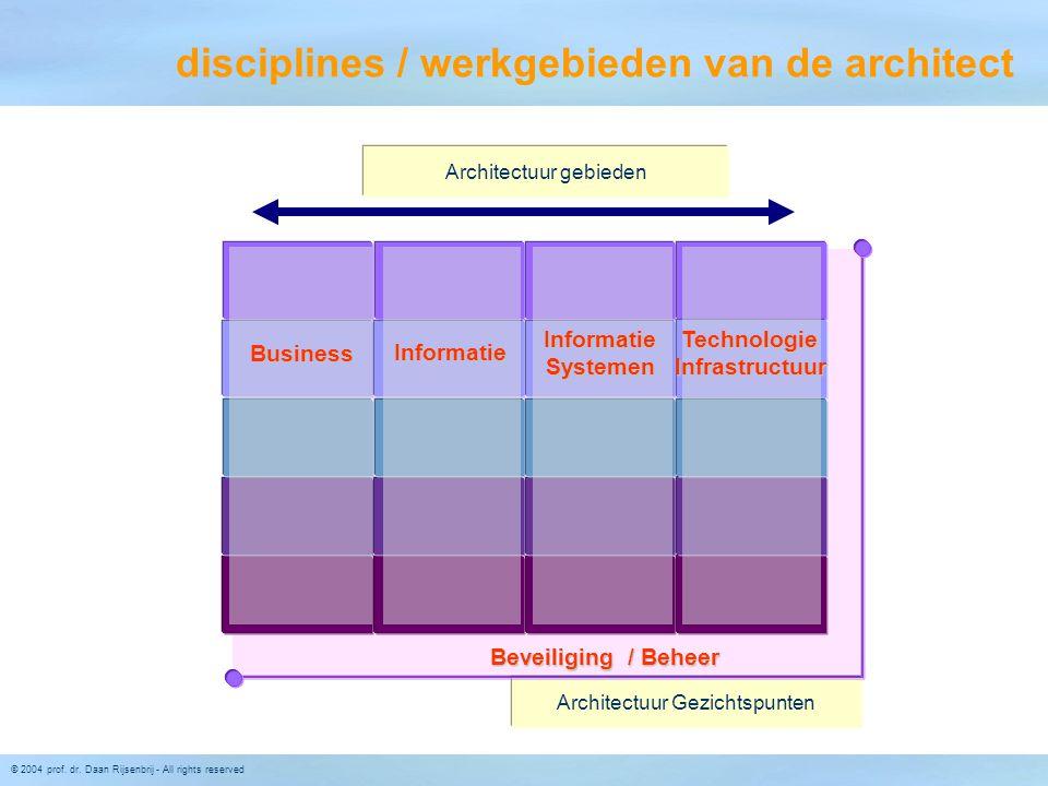 disciplines / werkgebieden van de architect