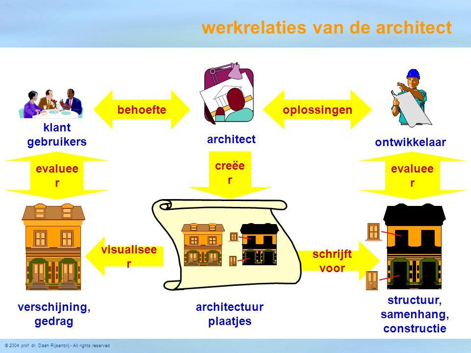 architectuur plaatjes