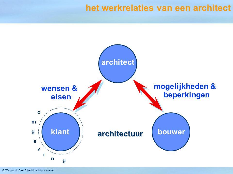 het werkrelaties van een architect
