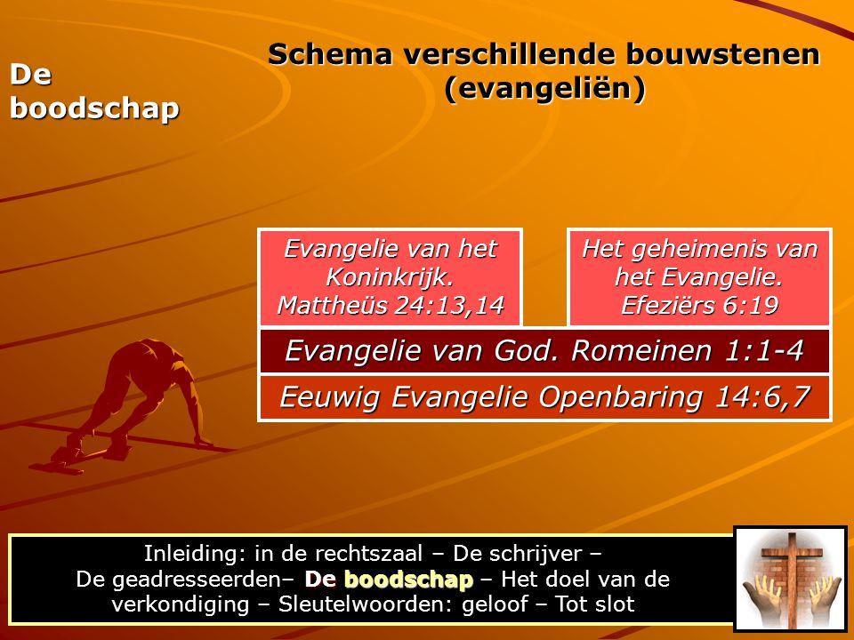 Schema verschillende bouwstenen (evangeliën)