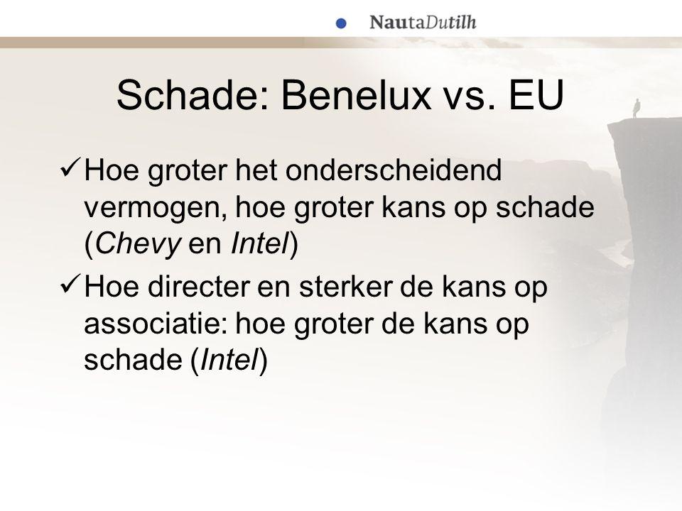 Schade: Benelux vs. EU Hoe groter het onderscheidend vermogen, hoe groter kans op schade (Chevy en Intel)