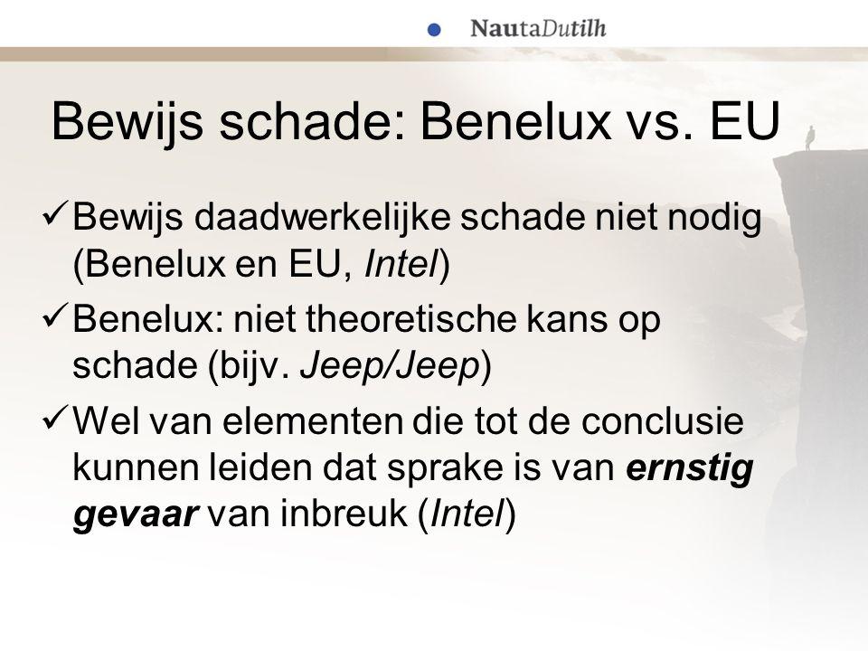 Bewijs schade: Benelux vs. EU
