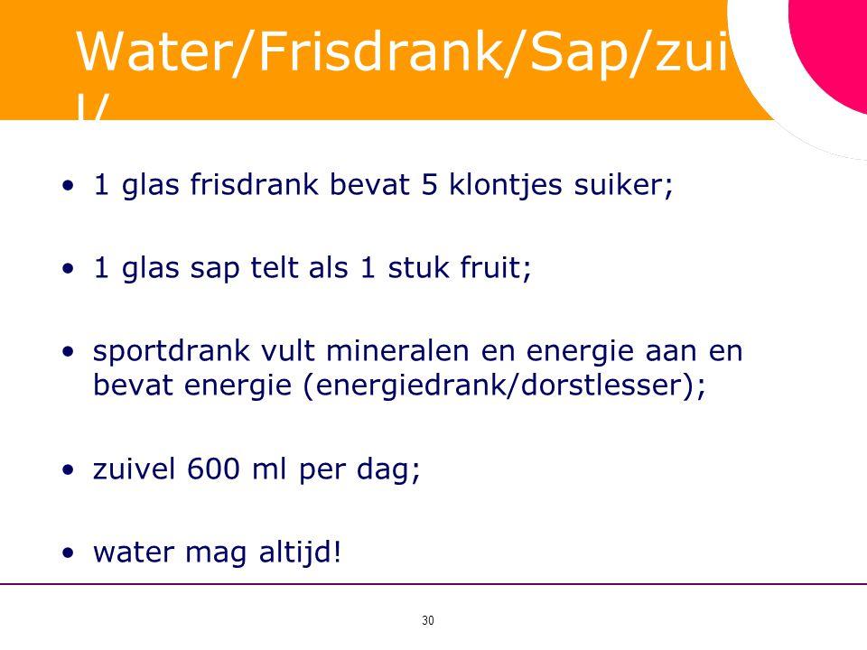 Water/Frisdrank/Sap/zuivel/ sportdrank