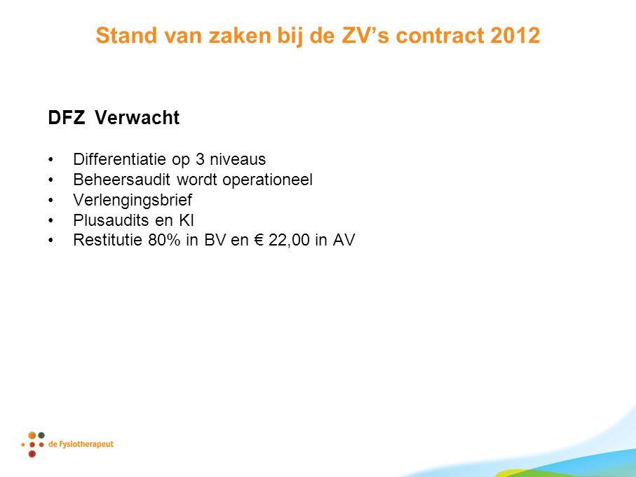 Stand van zaken bij de ZV's contract 2012