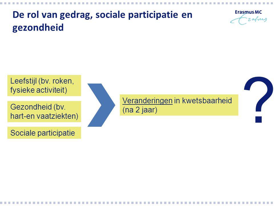 De rol van gedrag, sociale participatie en gezondheid