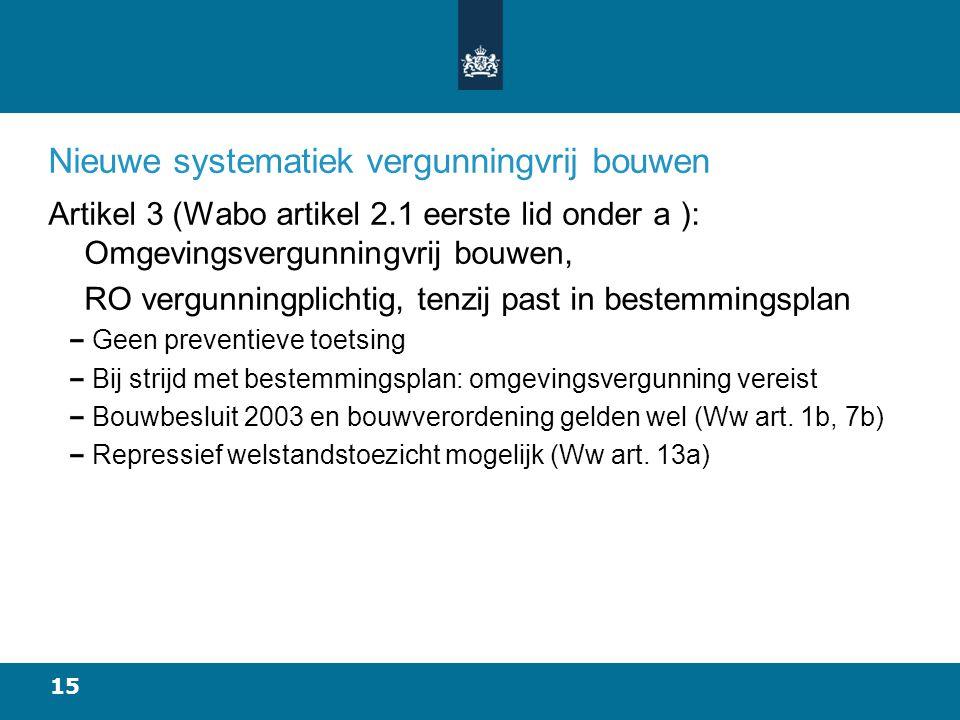 Nieuwe systematiek vergunningvrij bouwen