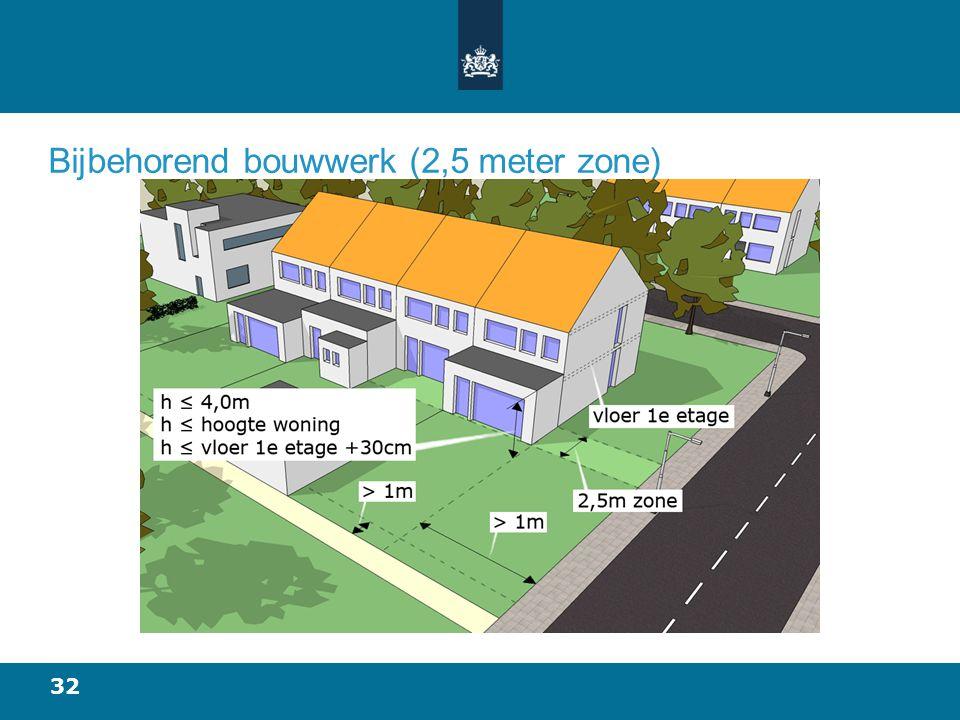 Bijbehorend bouwwerk (2,5 meter zone)
