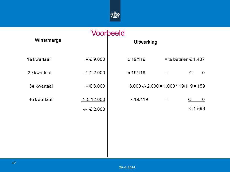 Voorbeeld Winstmarge Uitwerking 1e kwartaal + € 9.000
