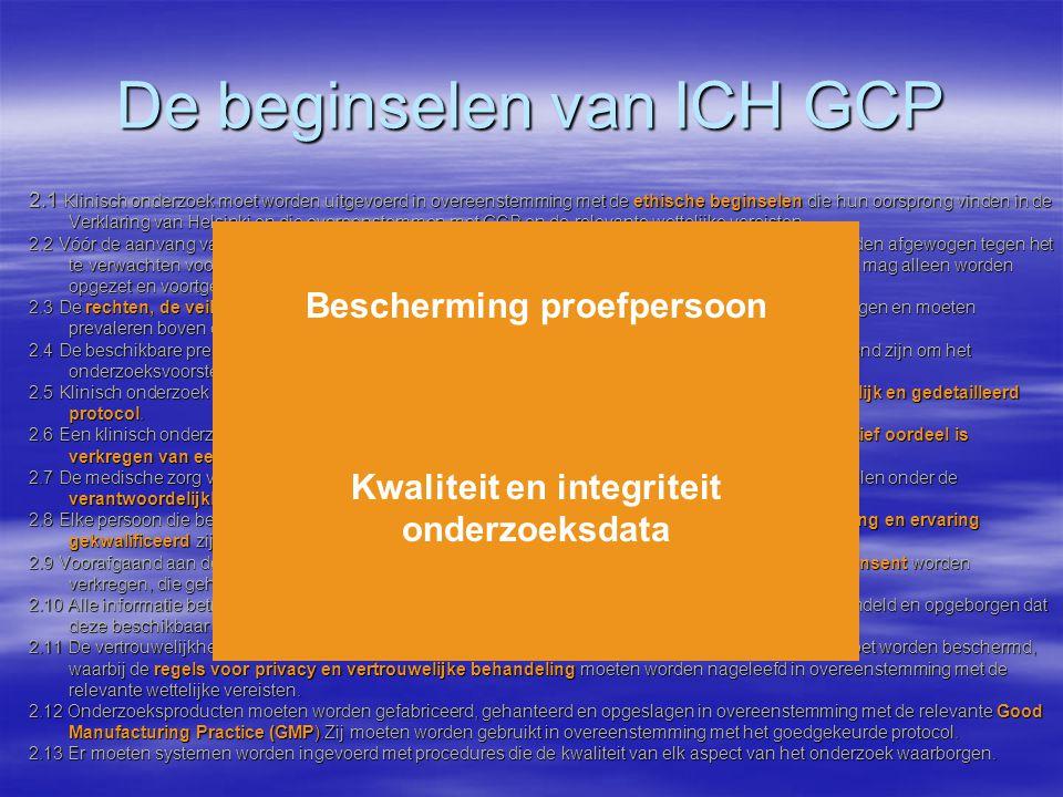 De beginselen van ICH GCP