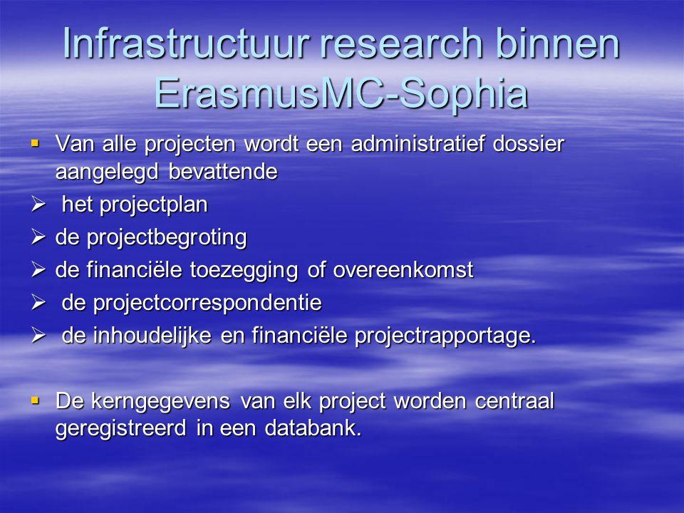 Infrastructuur research binnen ErasmusMC-Sophia