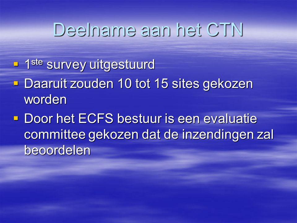 Deelname aan het CTN 1ste survey uitgestuurd