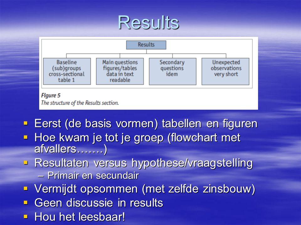 Results Eerst (de basis vormen) tabellen en figuren