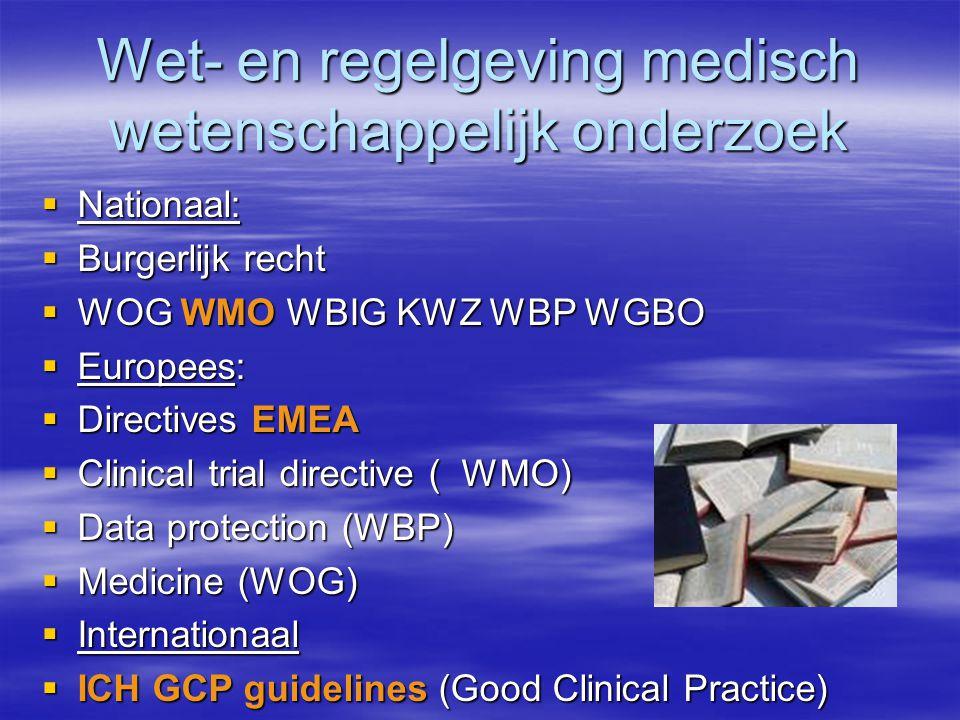 Wet- en regelgeving medisch wetenschappelijk onderzoek