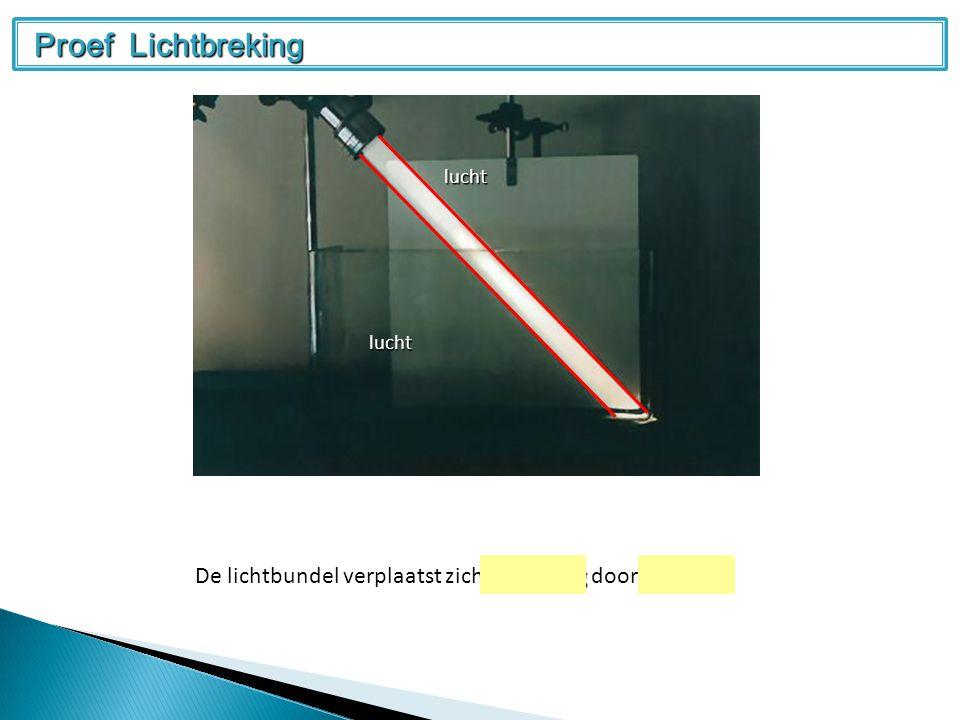 Proef Lichtbreking lucht lucht De lichtbundel verplaatst zich rechtlijnig door de lucht.